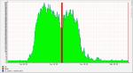 rrd-Graph